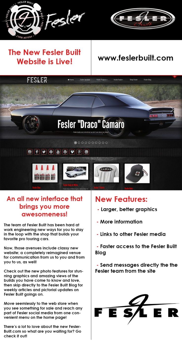 Fesler Built New Blog Post